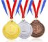Gold, Silver & Bronze – When being in the Top 3 is not what you want.